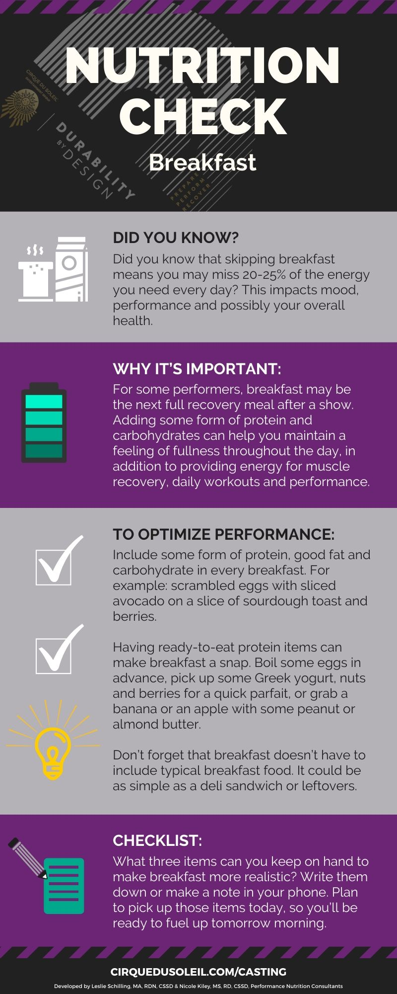 Infographics Nutrition Check Breakfast